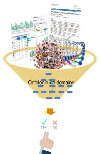 ontologie_de_domaine